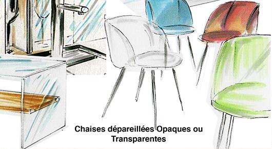 Initiation aux Métiers de Décorateur d'Intérieur & d'Home Stager à l'école de Design ESDAC